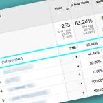 Google Analytics – Addressing the [Not Provided] Issue