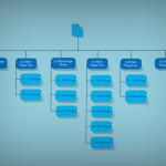Simplifying Your Website Navigation